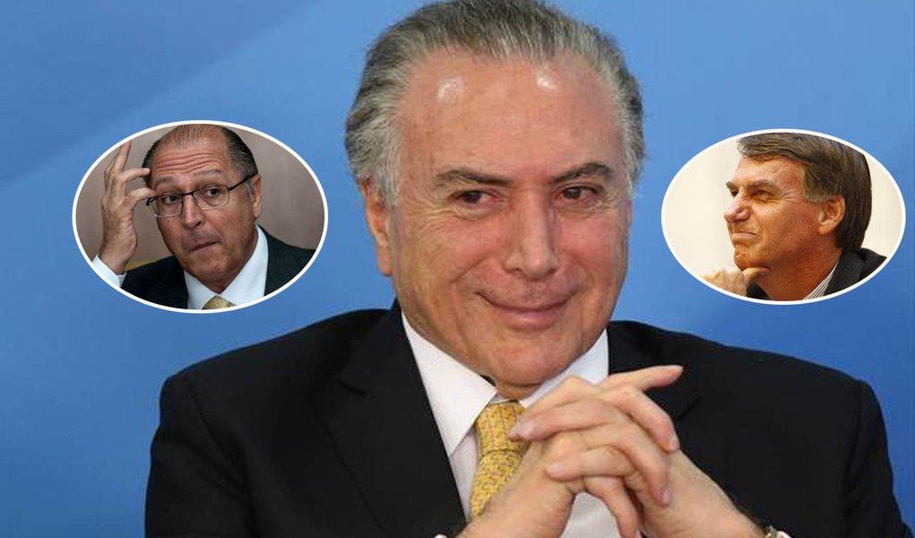 """Jornalista Fernando Brito comenta pesquisa que aponta o PSL, de Jair Bolsonaro, o PSDB de Geraldo Alckmin entre as siglas que mais apoio deram aos projetos de lei ou medidas provisórias baixados pelo governo de Michel Temer; todos votaram mais de 70% a favor de Temer, mais até que o PMDB, o partido do ocupante do Planalto; """"A extrema-direita e o tucanato, que pariram esta desgraça, terão de embalá-la"""""""