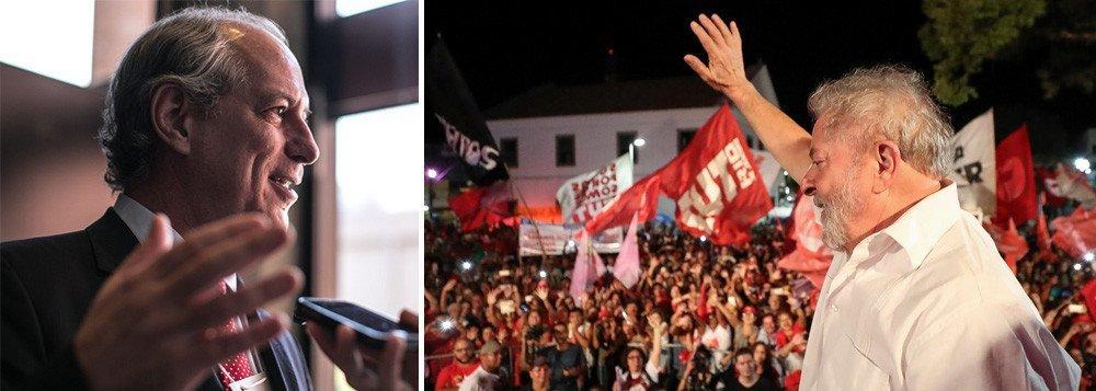 """""""Se imagina, como tantas pessoas, que a tragédia que o país atravessa pode obrigá-lo a pedir o apoio de Lula mais adiante, Ciro Gomes tem obrigação de lhe de dar sustentação agora, em vez de tentar convencer os eleitores do mais popular presidente da nossa história a abandoná-lo"""", escreve Paulo Moreira Leite, articulista do 247; para PML, quando faltam três meses para o registro de candidaturas, """"Ciro precisa mostrar respeito pelos direitos de Lula, dobrar-se ao gigantesco apoio popular de que ele desfruta e oferecer-se para o segundo lugar numa aliança política de alto nível entre ambos"""""""