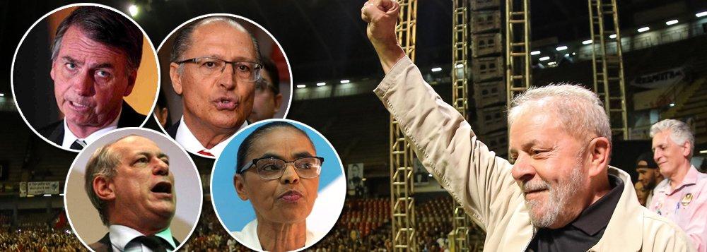 A pesquisa Ipsos, divulgada neste sábado, também revela que o ex-presidente Lula, que vem mantido como preso político em Curitiba, à margem da legislação nacional, para não disputar as eleições presidenciais, que ele venceria com facilidade, e também para que riquezas nacionais, como o pré-sal, sejam entregues na bacia das almas, tem a maior aprovação entre os presidenciáveis; enquanto isso, Alckmin é rejeitado por 70%, seguido por Ciro, com 65%, Bolsonaro, com 64%, e Marina, com 63%