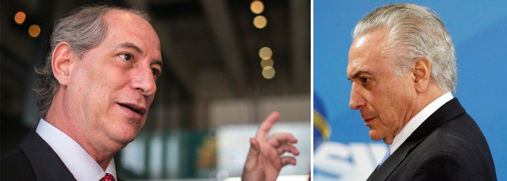 """Em entrevista ao jornalista Walter Santos, editor da Revista Nordeste, o pré-candidato à presidência pelo PDT, Ciro Gomes, fala de seus planos em um eventual governo e é enfático sobre a possibilidade de apoio do PMDB, de Michel Temer; """"Sem excluir ninguém, mas, com todo respeito a quem pensa diferente, eu não quero o apoio do PMDB. É preciso botar o PMDB na oposição e o país precisa destruir esse monstro fisiológico e corrupto que hoje sangra o país por todos os ângulos"""", disse; segundo ele, há hoje uma """"conversa profunda com PSB e o PCdoB""""; sobre o PT, diz que um apoio seria bem-vindo, mas que """"é mais fácil o boi voar""""; o PSDB, em sua avaliação, ajudou a rachar o Brasil num cenário que """"introduziu o ódio, o sectarismo, a radicalização da política que está fazendo muito mal ao país"""""""