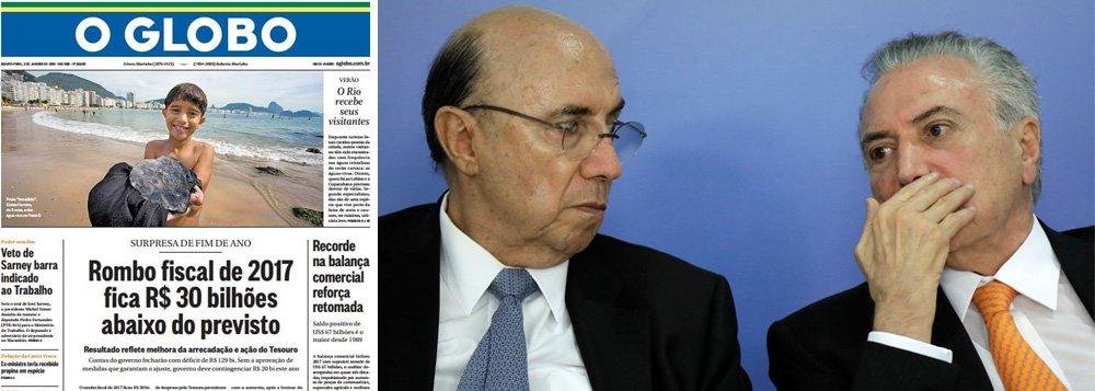 """Depois de liderar a derrubada da presidente Dilma Rousseff por conta das tais """"pedaladas fiscais"""", o jornal O Globo, que se converteu no Diário Oficial do golpe, se excedeu em seu chapa-branquismo, com a manchete desta quarta-feira, que celebra um rombo fiscal de R$ 129 bilhões; detalhe: em dois anos, Michel Temer e Henrique Meirelles, embora digam estar ajustando as contas, queimaram todos os superávits fiscais acumulados pelo governo Dilma"""