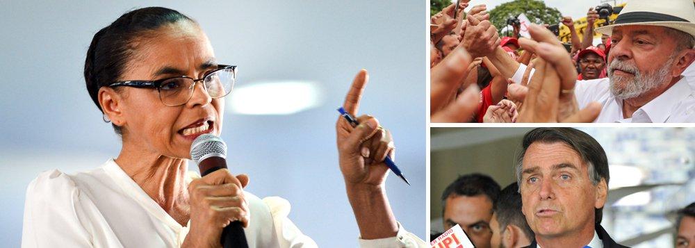"""Considerado o melhor presidente da história do Brasil por 50% dos brasileiros, o ex-presidente Lula não sobrevive sem a candidatura de Jair Bolsonaro; essa é a avaliação da ex-senadora Marina Silva; """"Um se tornou o cabo eleitoral do outro. Um não sobrevive sem o outro. Em apoio a quebra da polarização, e Lula e Bolsonaro são os dois extremos, de esquerda e direita"""", disse, em entrevista à Veja; Marina afirmou que ainda está pensando sobre a possibilidade de se candidatar ao Planalto pela Rede e vê o cenário de 2018 mais difícil do que 2014 e 2010; ela aparece em terceiro lugar nas pesquisas, com cerca de 14% das intenções de voto"""