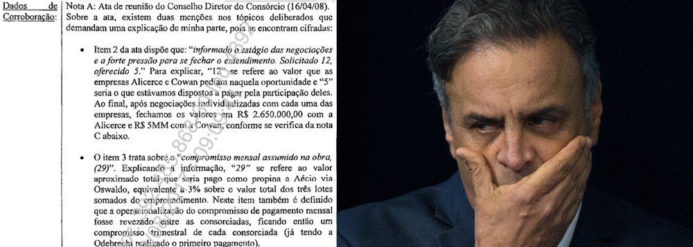 Ex-superintendente da Odebrecht em Minas Gerais, Sérgio Luiz Nevesconfirma propina de 3% para o senador Aécio Neves (PSDB-MG) nas obras da Cidade Administrativa; de acordo com o depoimento, a propina para o senador tucano foi registrada em ata em reuniãorealizada em 16 de abril de 2008