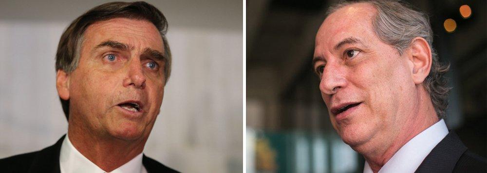 """Deputado federal e pré-candidato à Presidência da República, Jair Bolsonaro (PSC-RJ) teceu elogios ao ex-ministro e também pré-candidato à Presidência Ciro Gomes (PDT-CE) e afirmou que ambos possuem """"muito em comum""""; """"Temos muitas coisas em comum. Nossa defesa é pelo Brasil, mas pecamos às vezes pelas palavras que dizemos"""", disse; ainda segundo Bolsonaro, as pesquisas apontam uma polarização entre Lula e ele; """"Está polarizado entre o lado Lula e o outro lado, eu. Mas Lula não sabe de nada e vem sendo hostilizado em Minas e não está conseguindo falar nada"""", afirmou"""