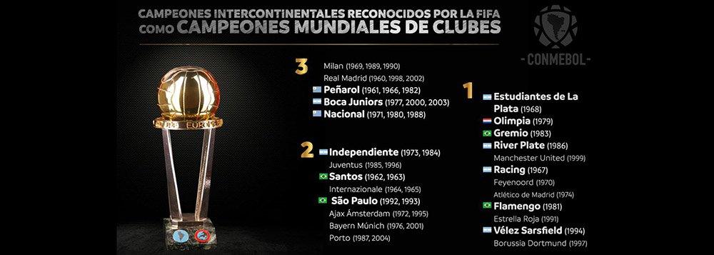 A FIFA reconheceu como Mundiais de Clubes os títulos disputados desde 1960 entre clubes sul-americanos e europeus, atendendo a um pedido da Conmebol, entidade que dirige o futebol na América do Sul; porém, a FIFA não reconhece os títulos internacionais obtidos antes da criação da Libertadores da América, criada em 1960; com isso, os pedidos de Palmeiras e Fluminense para reconhecer as Taças Rio de 1951 e 1952 como Mundiais não serão atendidos