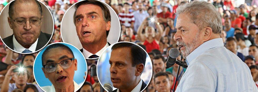 Pesquisa realizada pelo Instituto Falpe nos municípios do Sertão de Alagoas, entre os dias 8 e 15 de agosto, mostra o ex-presidente Lula com 66,5% das intenções de votos; na rabeira surgem Marina, 4,5%; Jair Bolsonaro, 3,5%; Geraldo Alckmin, 1,75% e João Doria, 1,25%; administração do presidente Temer é ótima para apenas, 0,75% e é desaprovado por 82% dos entrevistados; já o governador Renan Filho obteve 39% das intenções de votos e o seu governo é aprovado por 40,75%