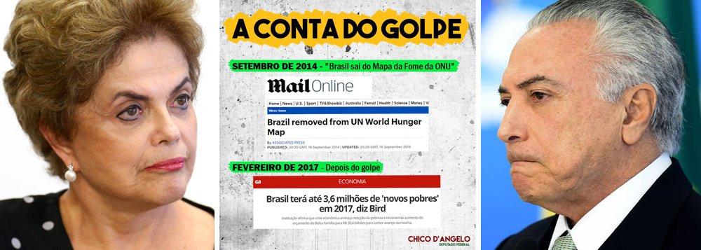 Depois de ter saído do mapa da fome em 2014, no governo da presidente Dilma Rousseff, o Brasil deverá jogar 3,6 milhões de pessoas abaixo da linha da pobreza sob o gestão de Michel Temer; essa é a estimativa do Banco Mundial para 2017, considerando que a linha de pobreza seja de R$ 140 mensais por pessoa; no cenário mais otimista, o Banco Mundial prevê 2,5 milhões de novos pobres neste ano no Brasil; estudo diz que o aumento da pobreza será maior entre os jovens que trabalhavam no setor de serviços; com o golpe liderado por Michel Temer, a economia brasileira afundou de vez; ano de 2016 foi o pior da história para o comércio varejista brasileiro; setor bateu recordes de fechamento de lojas, de demissões e de queda nas vendas