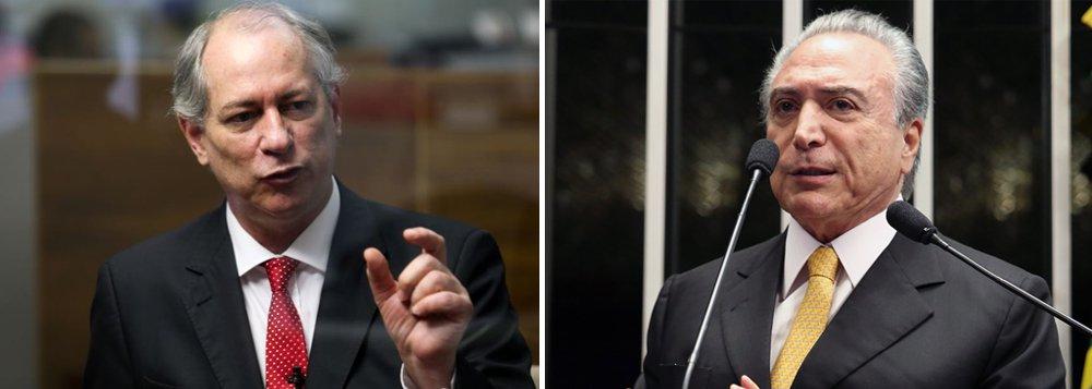 """O presidenciável Ciro Gomes também avalia, em sua entrevista exclusiva ao 247, que Michel Temer não deve chegar até 2018; segundo ele, Temer ou cai, cassado pelo TSE, ou """"corre com a sela"""", ou seja, renuncia; """"como todo traíra, ele é um frouxo, um sujeito miudíssimo que o Brasil não merecia ter na presidência""""; Ciro cita como exemplo a tragédia da Chapecoense, em que Temer calculou se deveria ir ou não, em razão de vaias; segundo ele, na calada da noite, enquanto o Brasil chorava os mortos, Temer sancionava a entrega do pré-sal para empresas estrangeiras"""