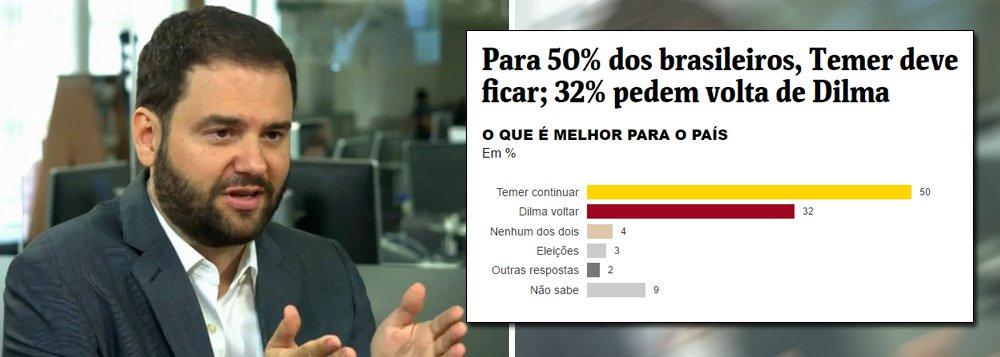 """""""De hoje em diante, frente a qualquer pesquisa Datafolha, o cidadão tem o direito de perguntar: as questões foram só estas? Vocês esconderam alguma coisa que não fosse 'jornalística'?"""", diz Fernando Brito, editor do Tijolaço, sobre o argumento de Sergio Dávila, editor da Folha, que afirmou não ter publicado que 62% dos brasileiros querem novas eleições (e não apenas 3% como fez o jornal), alegando não se tratar de questão de interesse jornalístico"""
