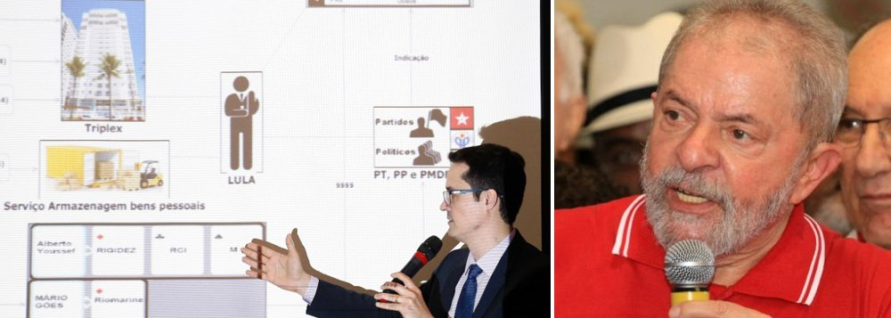 Até que a Operação Lava Lula, ops, Lava Jato estava indo bem, tudo se encaminhando para o grand finale que era colocar Lula no xadrez a fim de implodir sua candidatura em 2018, e esses procuradores estragaram tudo! Estragaram, principalmente, o Natal do juiz Sergio Moro. Mas o estrago pode ser maior: pela primeira vez a Operação Lava Jato, ops, Lava Lula caiu na boca do povo e foi motivo de chacota