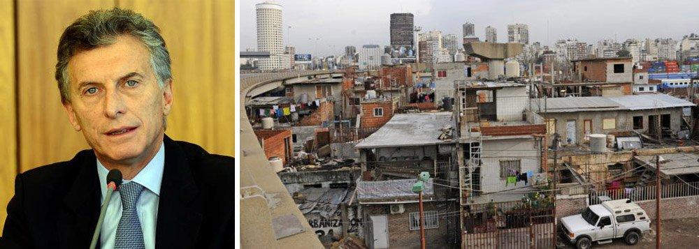 De acordo com pesquisas realizadas por agências de estatística da Argentina, desde dezembro de 2015, quando Mauricio Macri assumiu a presidência, o país registrou mais de quatro milhões de novos pobres; pobreza na capital, Buenos Aires, desde o final do ano passado, subiu de 24,4% para 31,42% em março e, em seguida, para 33,25%