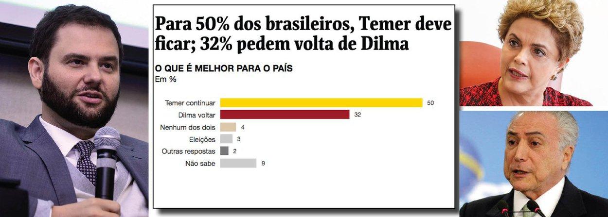 Embora o jornal tenha publicado que apenas 3% defendem novas eleições, quando o número correto é 62%, o editor do jornal, Sérgio D'Ávila, afirmou não se tratar de um erro porque essa questão não está colocada; na realidade, aFolha agiu deliberadamente para favorecer a permanência de Temer, ao excluir de seu questionário a opinião de 62% dos brasileiros que não querem que Temer continue; se tivessem agido corretamente, o número dos que querem Temer até 2018 cai de 50% para 19% (50% dos 38% que não querem eleições já); além disso, a questão das novas eleições está sim colocada, pois este é um dos argumentos da presidente Dilma Rousseff para virar votos no Senado e reverter o impeachment, para depois levar à população um referendo sobre novas eleições e reforma política