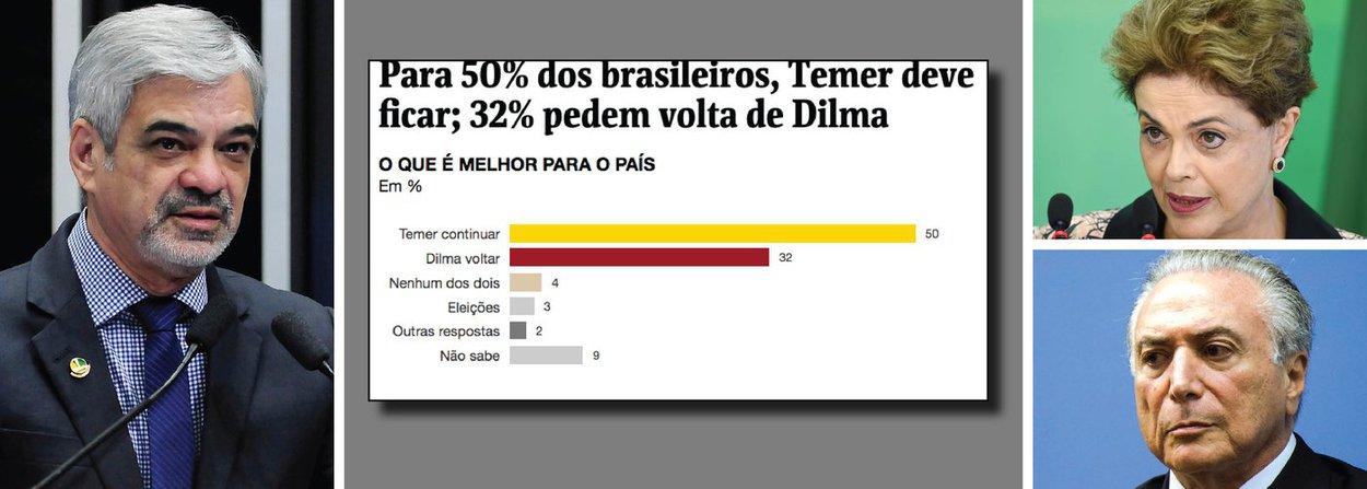 """Senador Humberto Costa (PE) diz que análise manipulada dos dados de pesquisas de opinião pública virou a mais nova arma para forçar o impeachment da presidente eleita Dilma Rousseff; para ele, a última pesquisa Datafolha, que aponta que """"50% dos brasileiros desejam que Temer conclua o mandato de Dilma"""" e que """"somente 3% desejam a realização de novas eleições, """"é uma forma de tentar convencer os senadores de que a opinião pública está com o golpista e que, em razão disso, seus votos devem ser contra Dilma""""; """"Mas a partir dessas denúncias, estamos vendo que nada é mais irreal do que essa tese"""", rebate o parlamentar"""