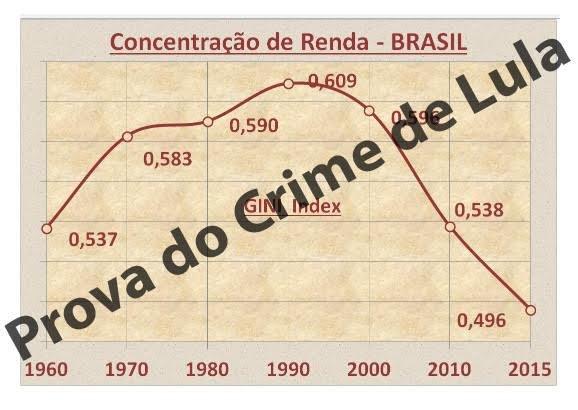 Se Lula sofrer uma punição tão terrível – terminar seus dias encarcerado -, nunca mais um presidente da República ousará fazer alguma coisa para redistribuir a renda tão malignamente concentrada em nosso país