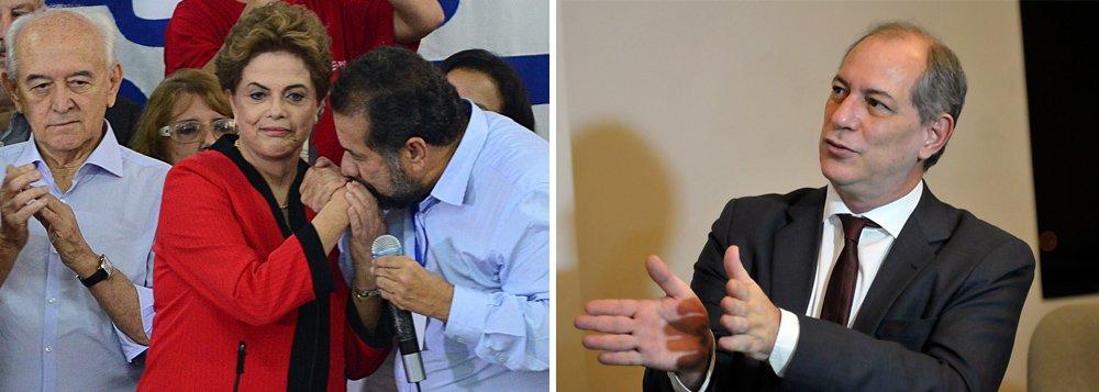 """""""A entrada de Ciro Gomes no PDT muda as coisas. Dilma não foi à toa a essa reunião do partido. O recado claro era que de há pontes possíveis com o partido e com Ciro.Lula não tem vontade de ser candidato novamente ao Palácio, mas pode vir a sê-lo. E neste caso, Ciro poderia vir a ser o seu vice. Mas Lula também começa a achar que pode ser a vez de Ciro. E neste caso, o PT ofereceria um vice a ele"""", escreve Renato Rovai em artigo; leia a íntegra"""