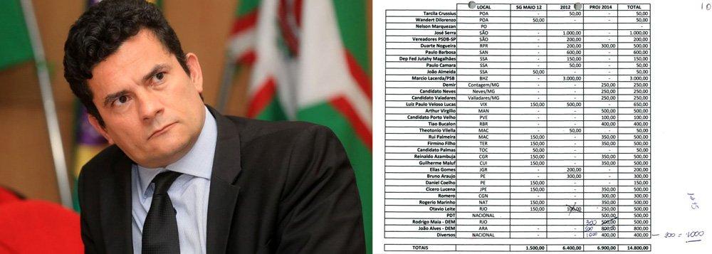 Lista de pagamentos que teriam sido feitos a cerca de 200 políticos foi apreendida em uma busca da Polícia Federal na casa de Benedicto Barbosa da Silva Júnior, um dos executivos da Odebrecht, durante a 23ª fase da Operação Lava Jato, conhecida como Acarajé, deflagrada no mês passado; de acordo com análise premiliminar feita pelo juiz Sérgio Moro, a lista envolve pagamentos a pessoas com foro por prerrogativa de função, como deputados e senadores, e, portanto, deve ser remetida ao Supremo, instância responsável por esses processos