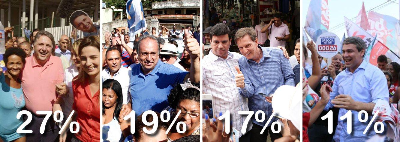 Pesquisa Ibope divulgada nesta terça (2) mostra que indefinição na disputa pelo governo do Rio de Janeiro; Anthony Garotinho (PR) tem 27% das intenções de voto, contra 19% do governador Luiz Fernando Pezão (PMDB), 17% do senador Marcelo Crivella (PRB) e 11% de Lindberg Farias (PT); disputa no segundo turno está empatada