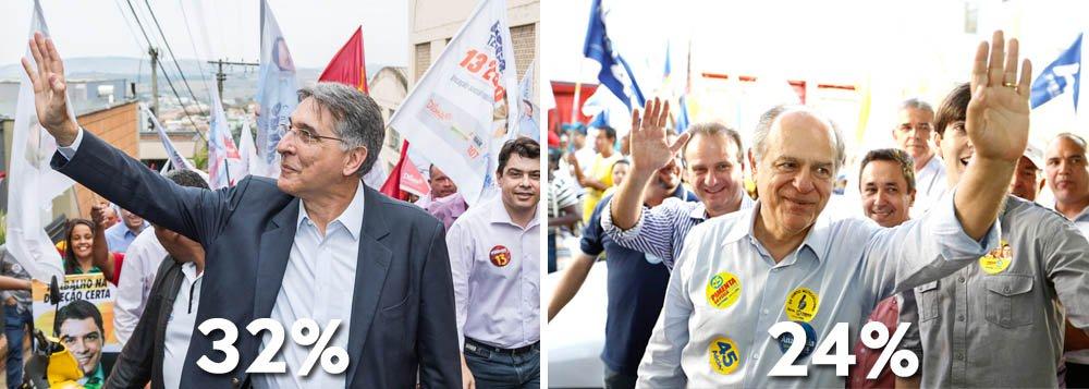 Diferença entre o candidato petista Fernando Pimentel e o tucano Pimenta da Veiga caiu cinco pontos desde a metade de agosto; em terceiro lugar,com 3%, aparece o candidato do PSB, Tarcísio Delgado (PSB);na simulação de um segundo turno, o PT venceria o PSDB por 41% a 28%