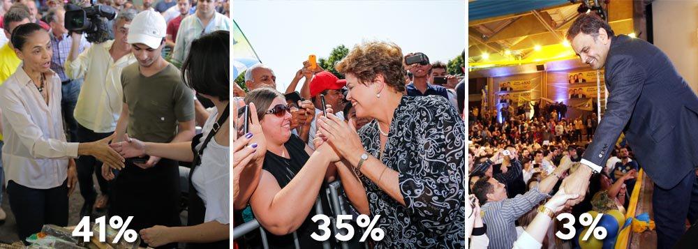 Marina Silva lidera a corrida presidencial em Pernambuco; candidata do PSB, que assumiu a cabeça da chapa socialista após a morte do ex-governador Eduardo Campos, aparece com 41% das intenções de voto, segundo pesquisa feita pelo Instituto Mauricio de Nassau (IPMN), encomendada pelo portal Leia Já; a presidente e candidata à reeleição, Dilma Rousseff (PT), que até a morte de Campos liderava no Estado, registra 35% da preferência do eleitorado; o senador mineiro Aécio Neves (PSDB) tem apenas 3%
