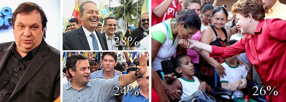 """Instituto Datafolha divulga pesquisa com resultados apenas daqueles que conhecem bem os presidenciáveis Dilma Rousseff, Aécio Neves e Eduardo Campos; neste caso, Campos aparece em primeiro, com 28%, seguido por Dilma, com 26%, e Aécio, com 24%, o que configura empate técnico em razão da margem de erro; simulação cria a percepção de que bastará aos oposicionistas ser mais conhecidos para inverter os resultados, mas o próprio sociólogo Mauro Paulino, diretor do Datafolha, faz ressalvas: """"Nada indica que o eleitor típico de Dilma, ao conhecer Aécio e Campos, deixará de votar nela"""""""