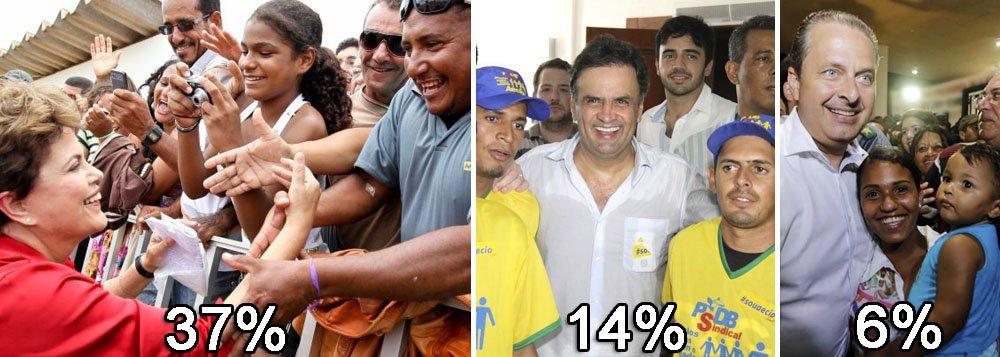 """Instituto mostra presidente com três pontos a menos do que na pesquisa anterior, mas ainda assim venceria eleição em primeiro turno; Dilma Rousseff apresentou 37% agora, contra 14% para Aécio Neves e 6% para Eduardo Campos; avaliação do governo obteve 34% de """"ótimo"""" e """"bom""""; candidatos da oposição não subiram, à exceção de Aécio, com um ponto a mais; cenário com Marina Silva apontou 10% para a ex-ministra; antes, pesquisa Vox Populi mostrou 40% para Dilma; em ambos os levantamentos, presidente ganha eleição em primeiro turno; resistência à pressão parece ser maior do que a oposição gostaria"""