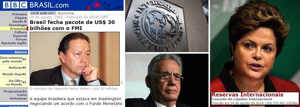 """Após dois empréstimos no FMI, em 1998 e 2001, em agosto de 2002 o governo FHC recorreu novamente ao FMI; ministro Pedro Malan, da Fazenda, assinou acordo de US$ 30 bi; no ano seguinte, em abril, o recém eleito Lula quitou dívida com US$ 4,2 bi; não houve mais tomdas de crédito; Brasil até emprestou US$ 10 bi para o Fundo enfrentar crise mundial; hoje, governo tem reservas internacionais de US$ 379 bilhões; """"Eles quebraram o Brasil, nós pagamos o FMI"""", disse ontem presidente Dilma Rousseff"""
