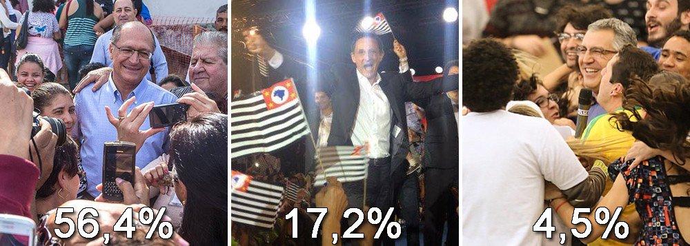 """Pesquisa feita pelo Instituto Veritá, em parceria com o 247, sobre a sucessão estadual em São Paulo, confirma o favoritismo do governador Geraldo Alckmin, do PSDB, que concorre à reeleição; se as eleições fossem hoje, ele teria 56,4% dos votos, contra 17% de Paulo Skaf, do PMDB, e 4,5% de Alexandre Padilha, do PT; """"há uma tendência de crescimento de Paulo Skaf, com o início da propaganda eleitoral, mas ele ainda é um nome bem menos conhecido do que o do governador"""", diz Adriano Silvoni, diretor do Instituto; votos que eram de Gilberto Kassab migraram para o tucano"""