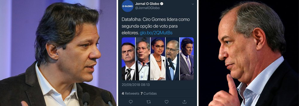 Globo e Folha abrem ofensiva para derrubar Haddad e inflar Ciro