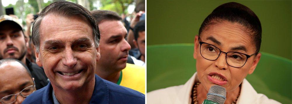 Bolsonaro quer acabar com Meio Ambiente, colocar ruralista no poder e Marina se cala?