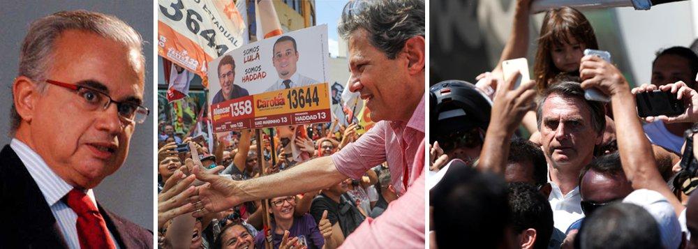 Marcos Coimbra: Haddad e Bolsonaro disputam primeiro lugar no 2º turno
