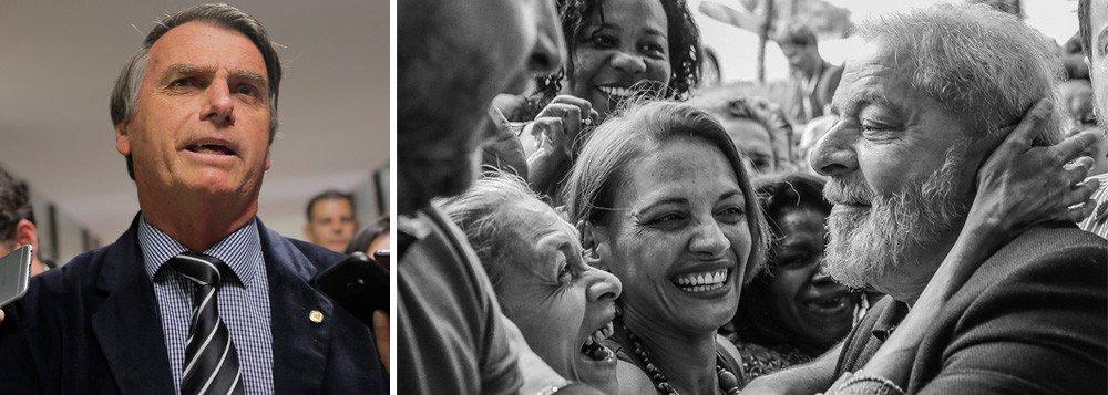 Militares colocaram a quadrilha no poder; só Lula resolve a crise