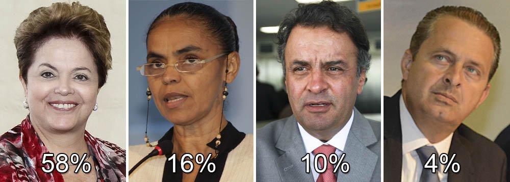 Dilma cresce em Datafolha sobre sucessão de 2014