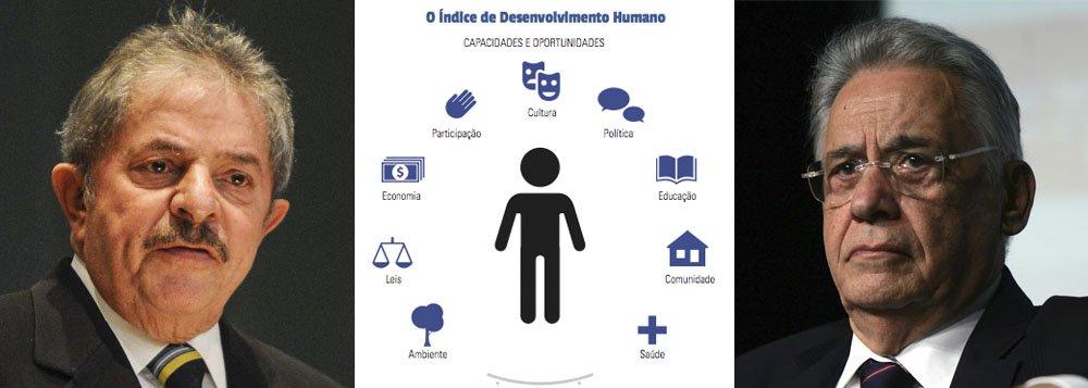 Instituto Lula rebate FHC sobre resultados no IDHM
