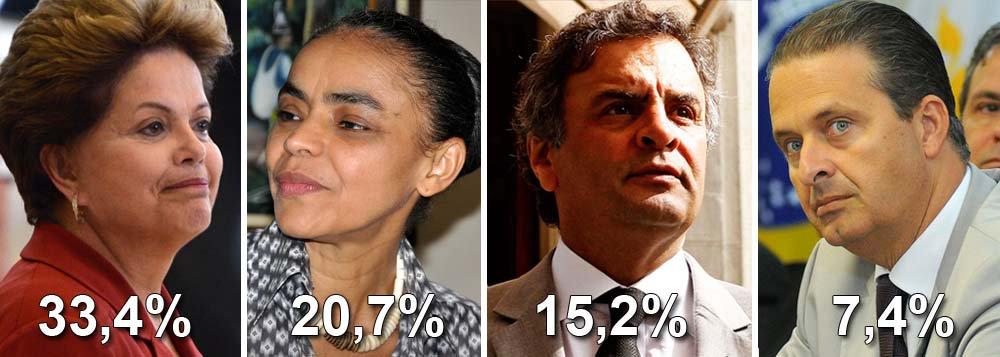 Dilma tem 33,4% dos votos, diz pesquisa CNT/MDA