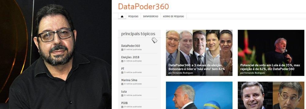Edu Guimarães: grandes institutos de pesquisa manipulam o eleitorado