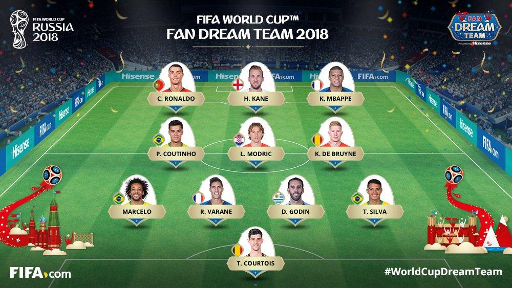 Internautas colocam três brasileiros entre os 11 melhores na seleção da Copa da Rússia