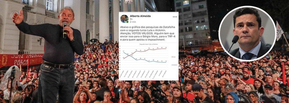 Moro foi maior cabo eleitoral de Lula, aponta cientista político