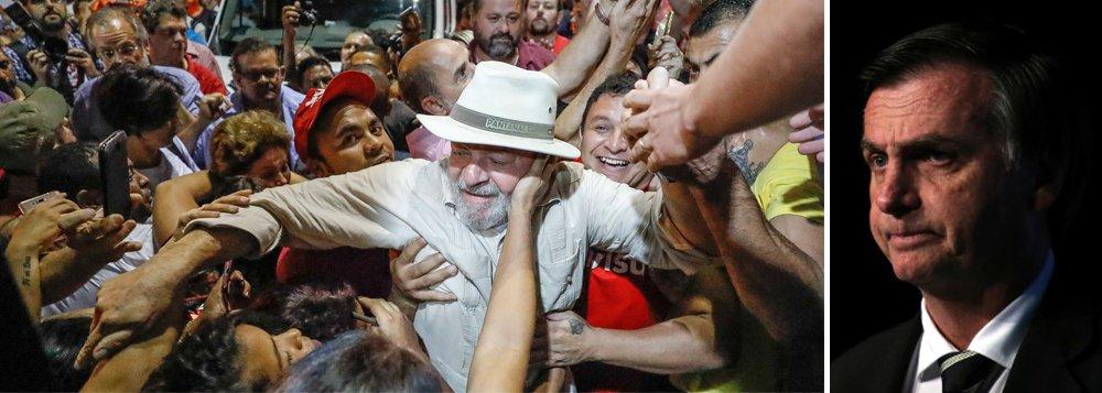 Pesquisas são unânimes: Lula pode levar no primeiro turno; além dele, só existe Bolsonaro