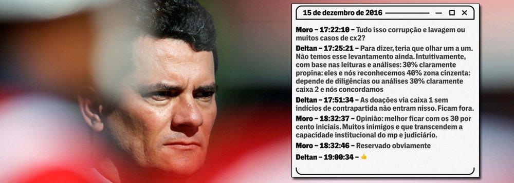 The Intercept: Lava Jato usou Judiciário para fins políticos