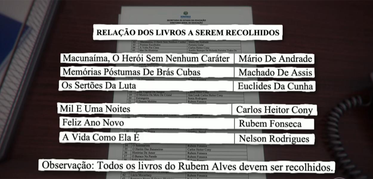 Documento da Seduc mostra relação dos 43 livros que seriam recolhidos da rede de ensino em Rondônia
