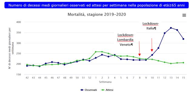gráfico-Stefano