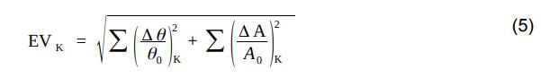 figura g