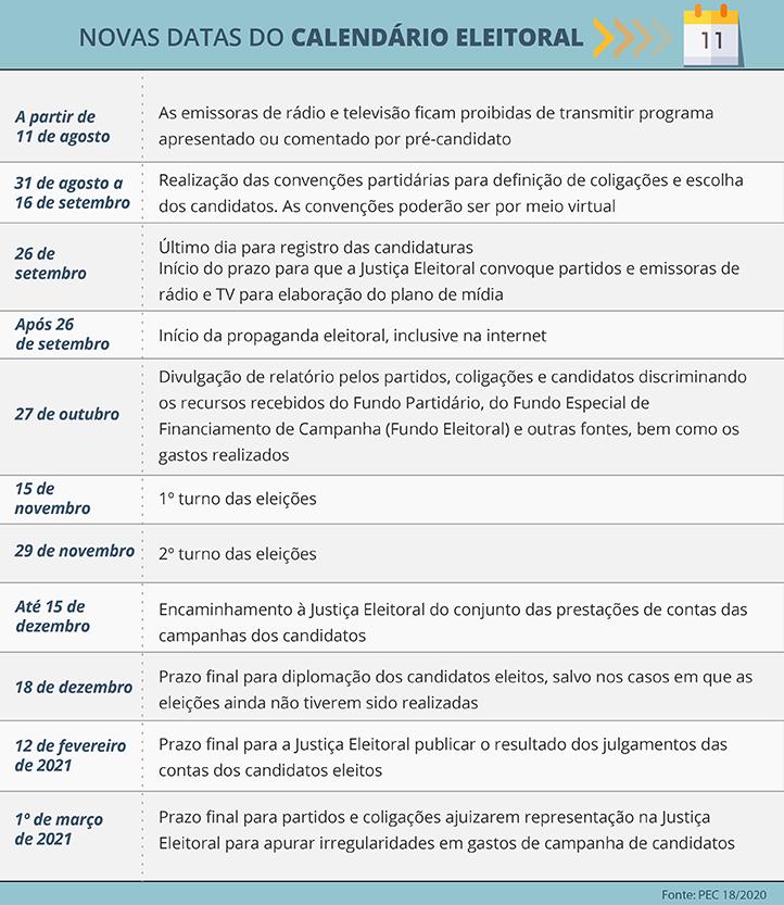 Calendário-eleições-municipais