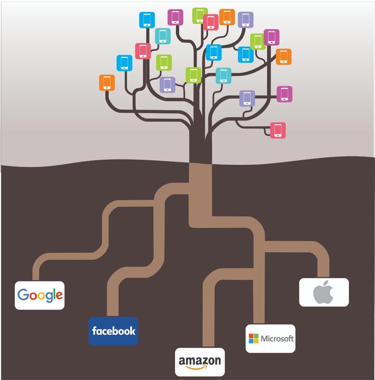 plataforma-capitalismo-google