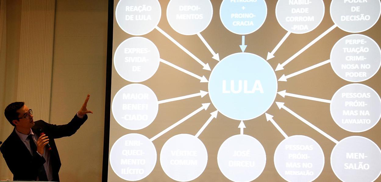 Procurador Deltan Dallagnol apresenta PowePoint para explicar denúncia contra o ex-presidente Luiz Inácio Lula da Silva 14/09/2016
