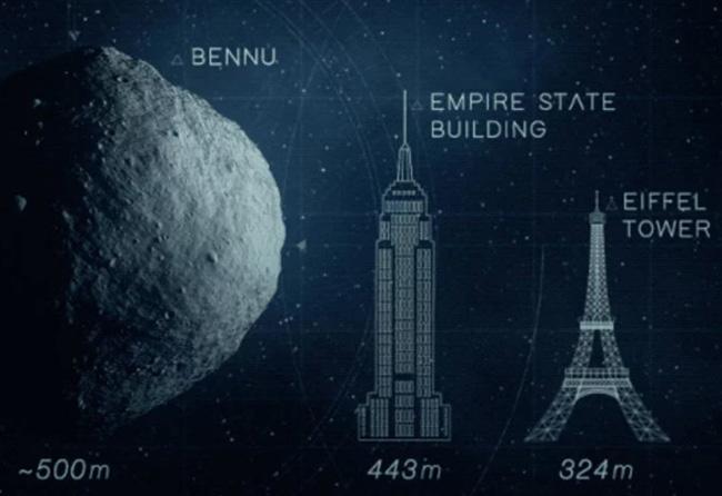 Bennu, Torre Eiffel, Empire State Building