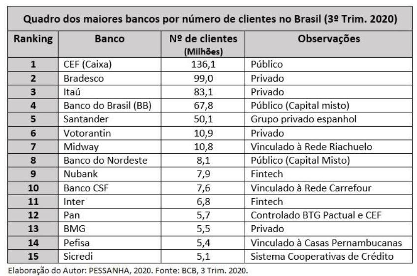 quadro-bancos