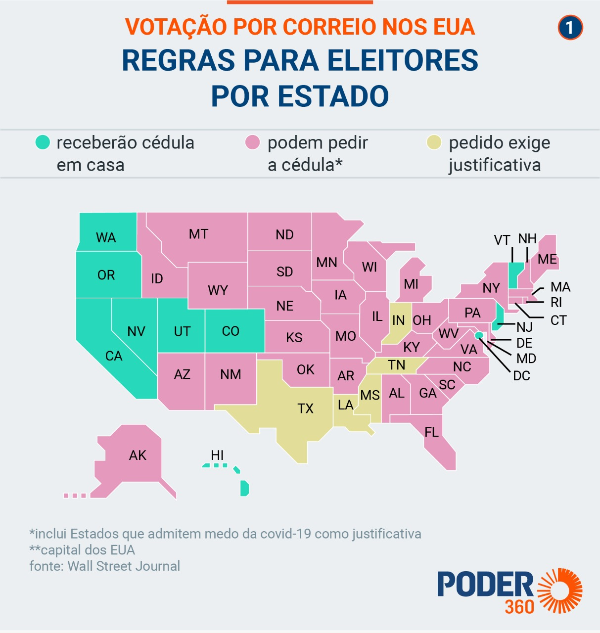 Mapa eleitoral EUA
