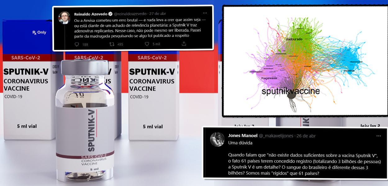 Análise de rede Sputnik V x Anvisa