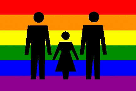 Has Pope Francis called for a dramatic re-think of the way the Church treats the children of homosexual couples?
